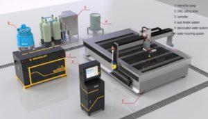 Máy cắt Tia nước CNC WW5060JEET