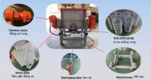 Bộ phận máy đánh bóng rung 3 chiều DZP