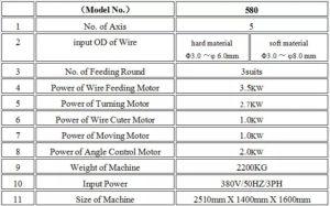 Máy uốn dây thép 3D CNC
