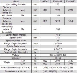 Thông số máy khoan kim loại