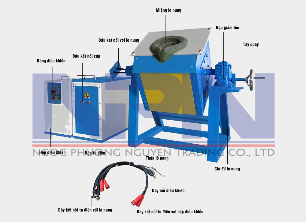 Các bộ phận chính trên lò nung nóng chảy LSZ-15 15kW